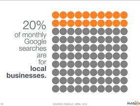 google search statistics