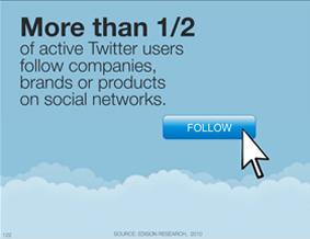 Twitter users statistics